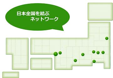 日本全国を結ぶネットワーク